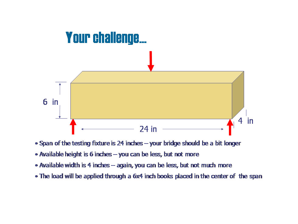 Bridge challenge description
